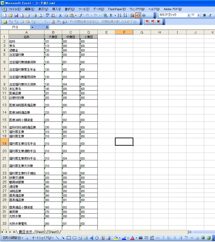 Workbooks workbook xmlns : スプレッドシートスキーマ(XMLSS)
